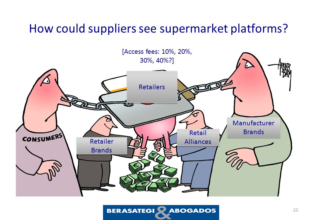 How could suppliers see supermarket platforms.