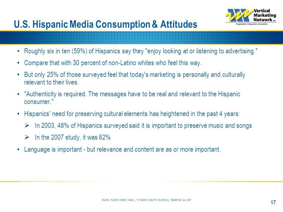 U.S. Hispanic Media Consumption & Attitudes 17 Roughly six in ten (59%) of Hispanics say they