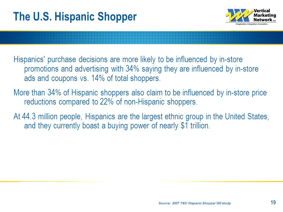 Hispanics purchase decisions are more likely to be influenced by in-store promotions and advertising with 34% saying they are influenced by in-store ads and coupons vs.