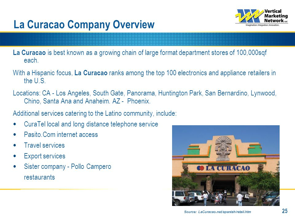 La Curacao is best known as a growing chain of large format department stores of 100,000sqf each.