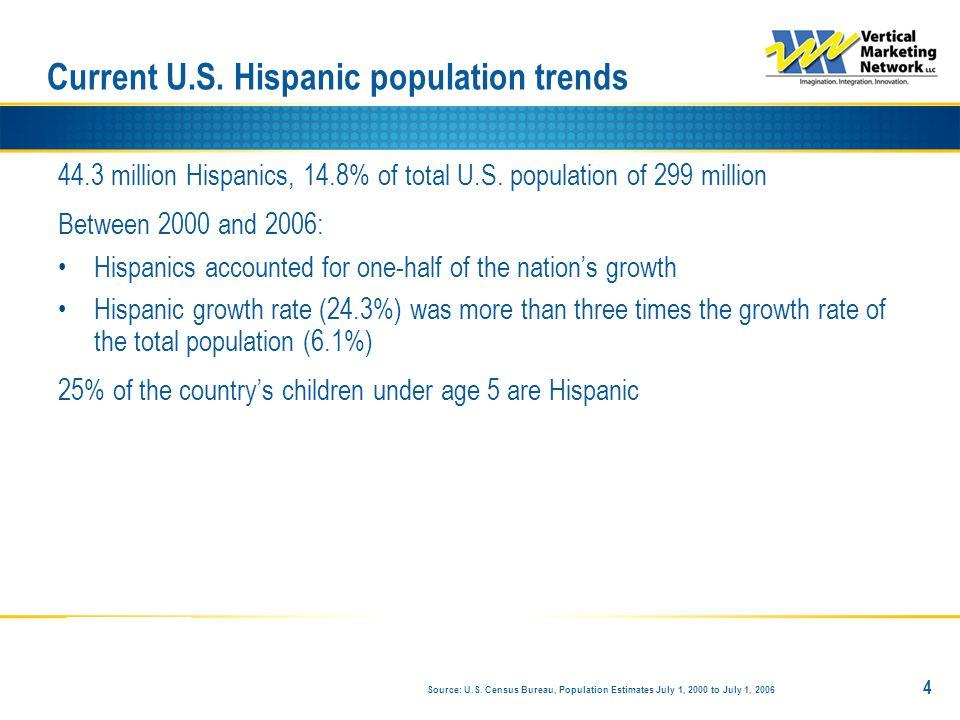 44.3 million Hispanics, 14.8% of total U.S.