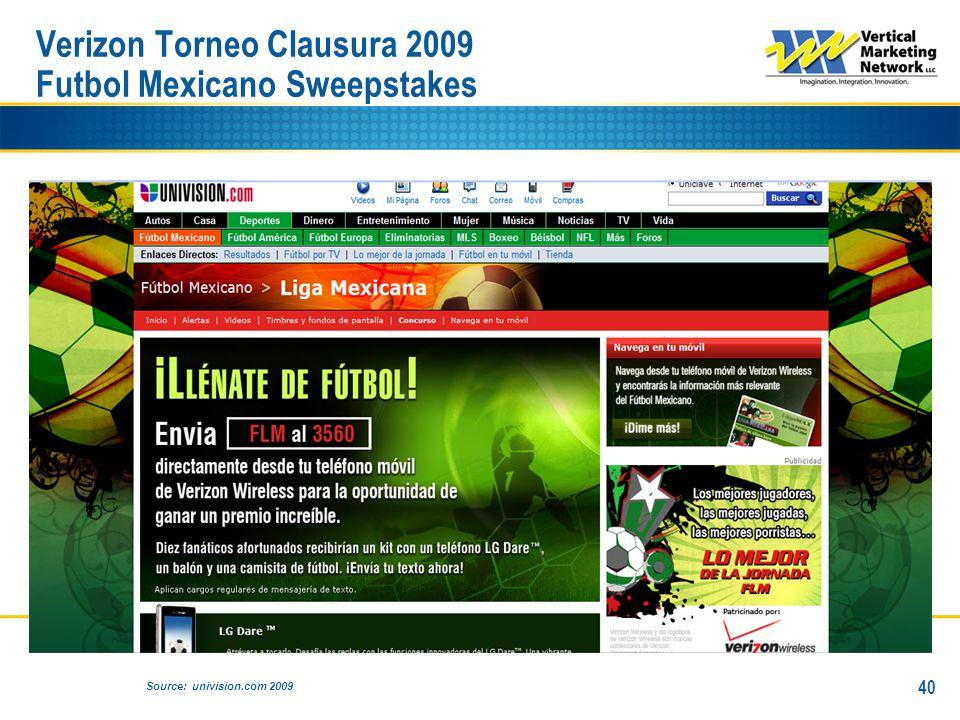 Source: univision.com 2009 Verizon Torneo Clausura 2009 Futbol Mexicano Sweepstakes 40