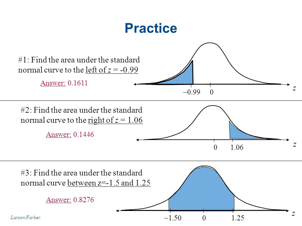 Practice #1: Find the area under the standard normal curve to the left of z = -0.99  0.99 0 z Larson/Farber Answer: 0.1611 #2: Find the area under the standard normal curve to the right of z = 1.06 Answer: 0.1446 1.06 0 z #3: Find the area under the standard normal curve between z=-1.5 and 1.25 Answer: 0.8276 1.25 0 z  1.50