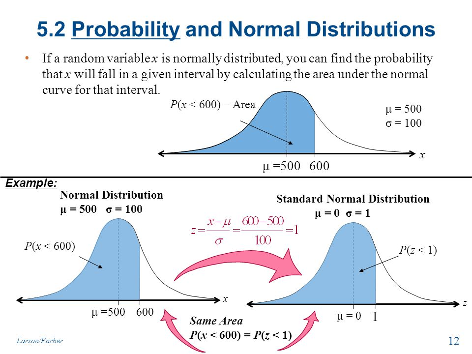 μ = 500 σ = 100 600 μ =500 x 5.2 Probability and Normal Distributions If a random variable x is normally distributed, you can find the probability that x will fall in a given interval by calculating the area under the normal curve for that interval.
