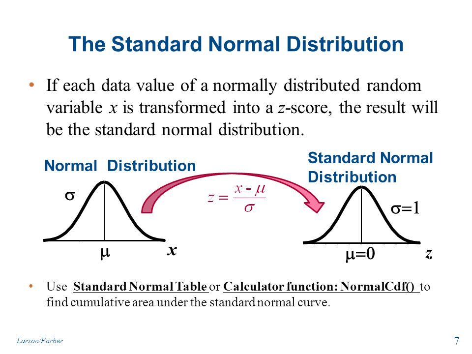 The Standard Normal Distribution If each data value of a normally distributed random variable x is transformed into a z-score, the result will be the standard normal distribution.