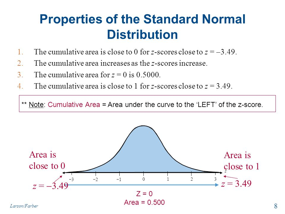 Properties of the Standard Normal Distribution 1.The cumulative area is close to 0 for z-scores close to z =  3.49.