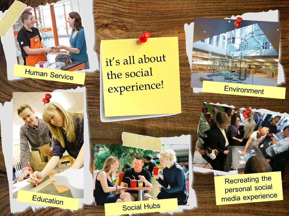 Environment Human Service Social Hubs Education it's all about the social experience.