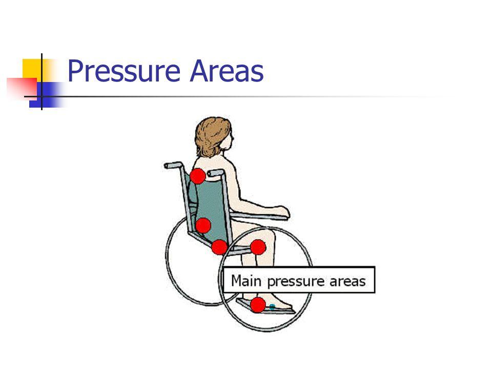 Pressure Areas