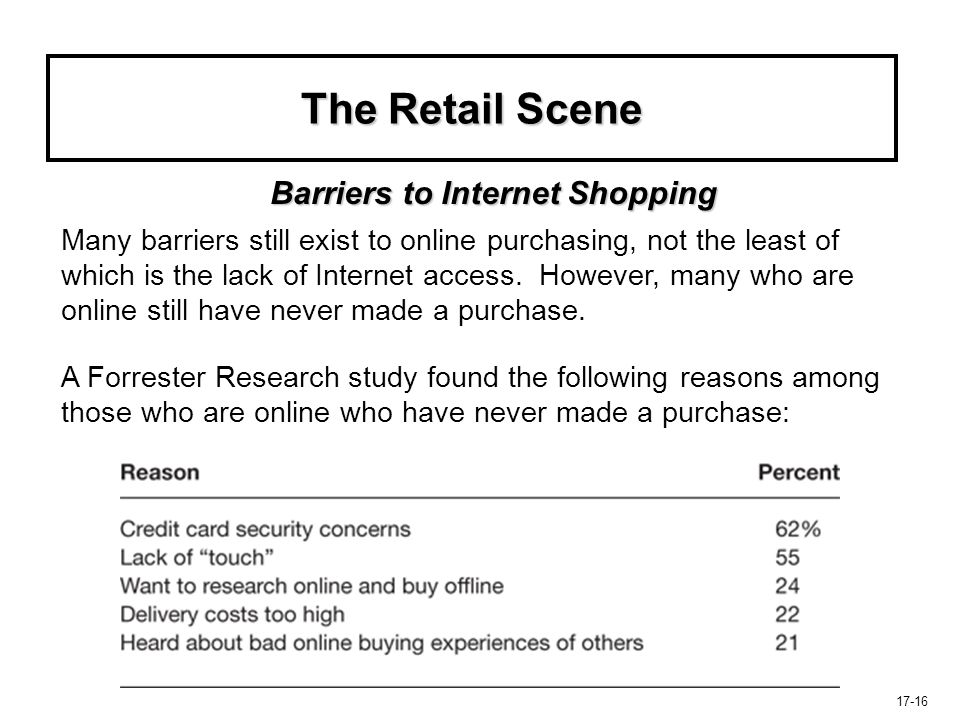 17-16 The Retail Scene Many barriers still exist to online purchasing, not the least of which is the lack of Internet access. However, many who are on