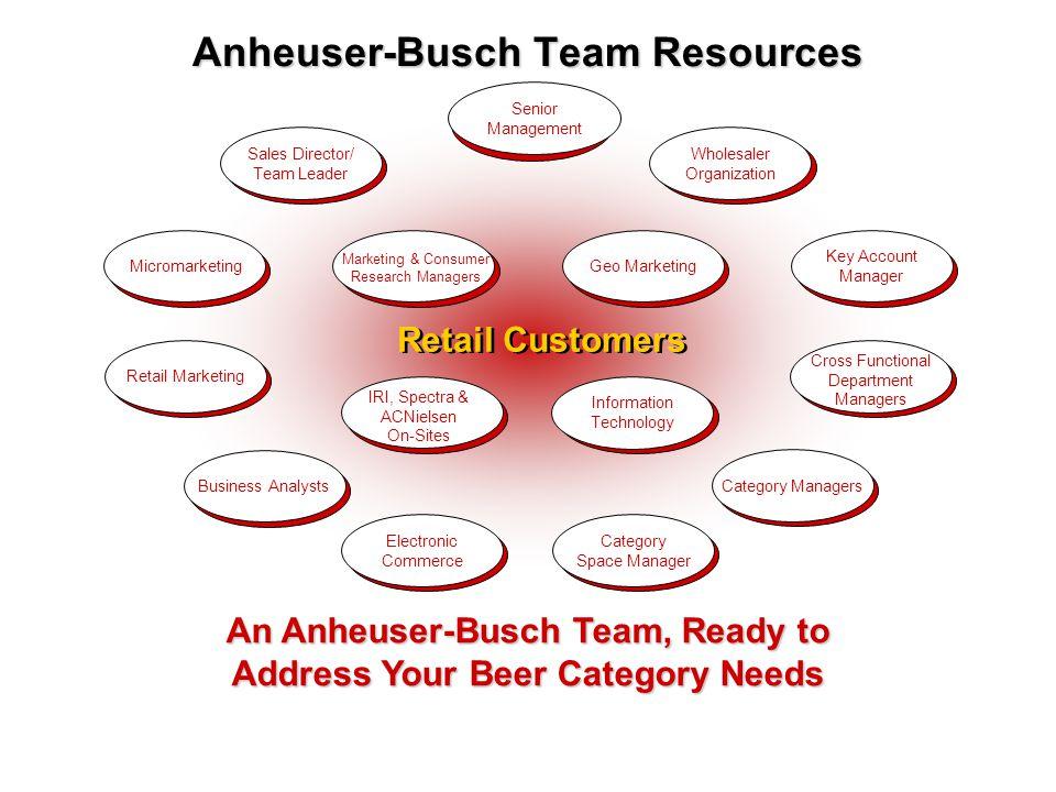 Anheuser-Busch Team Resources An Anheuser-Busch Team, Ready to Address Your Beer Category Needs Retail Customers Retail Marketing Wholesaler Organizat
