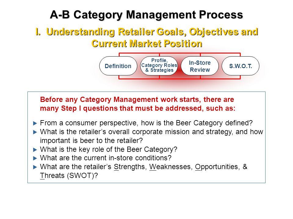 I.Understanding Retailer Goals, Objectives and Current Market Position I.