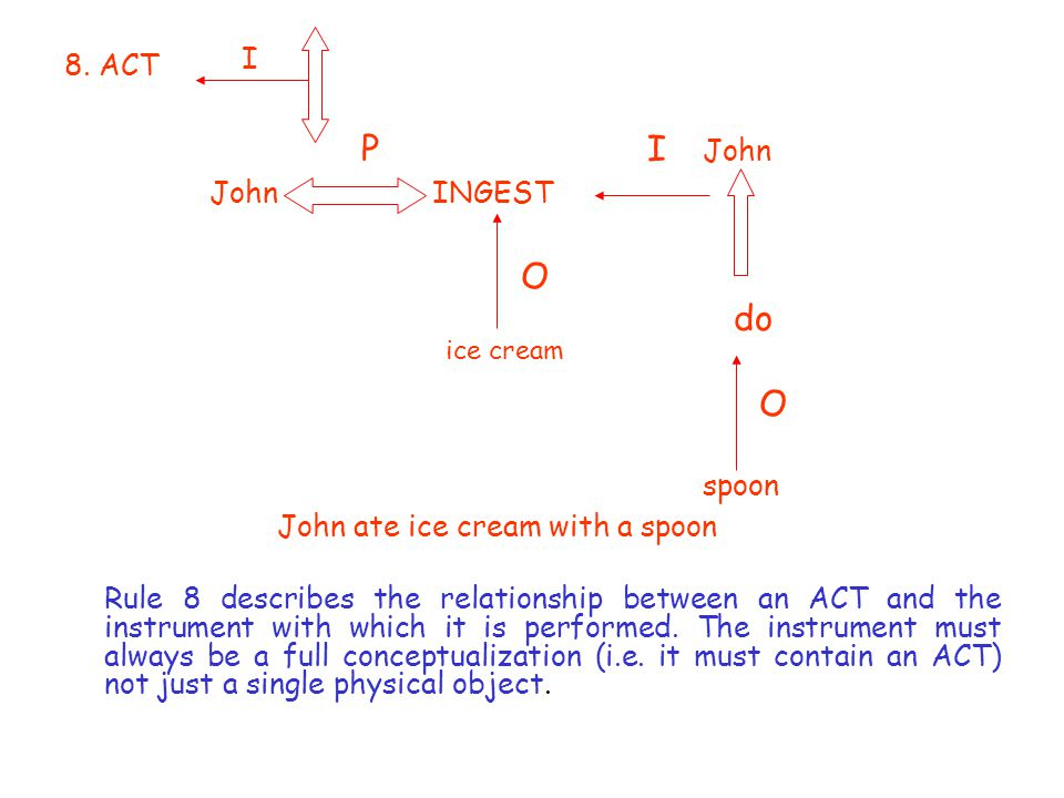 8. ACT P I John John INGEST O do O spoon John ate ice cream with a spoon Rule 8 describes the relationship between an ACT and the instrument with whic