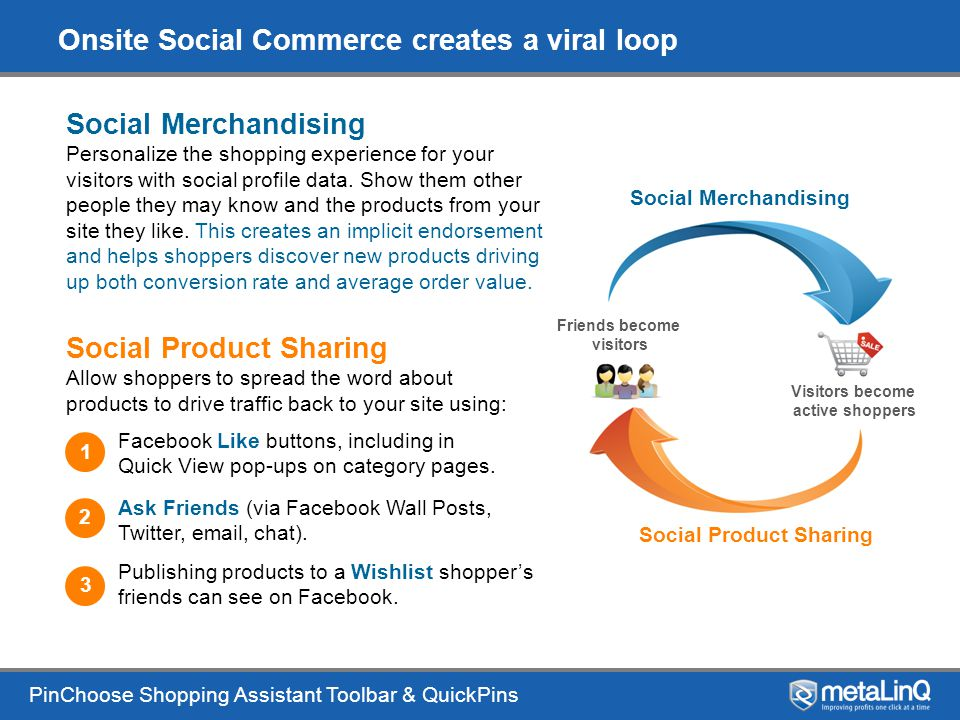 PinChoose Shopping Assistant Toolbar & QuickPins Onsite Social Commerce creates a viral loop Social Merchandising Personalize the shopping experience for your visitors with social profile data.