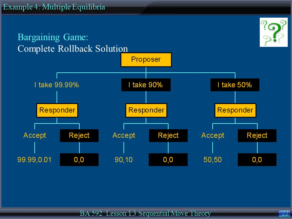 22 BA 592 Lesson I.3 Sequential Move Theory Bargaining Game: Complete Rollback Solution Example 4: Multiple Equilibria