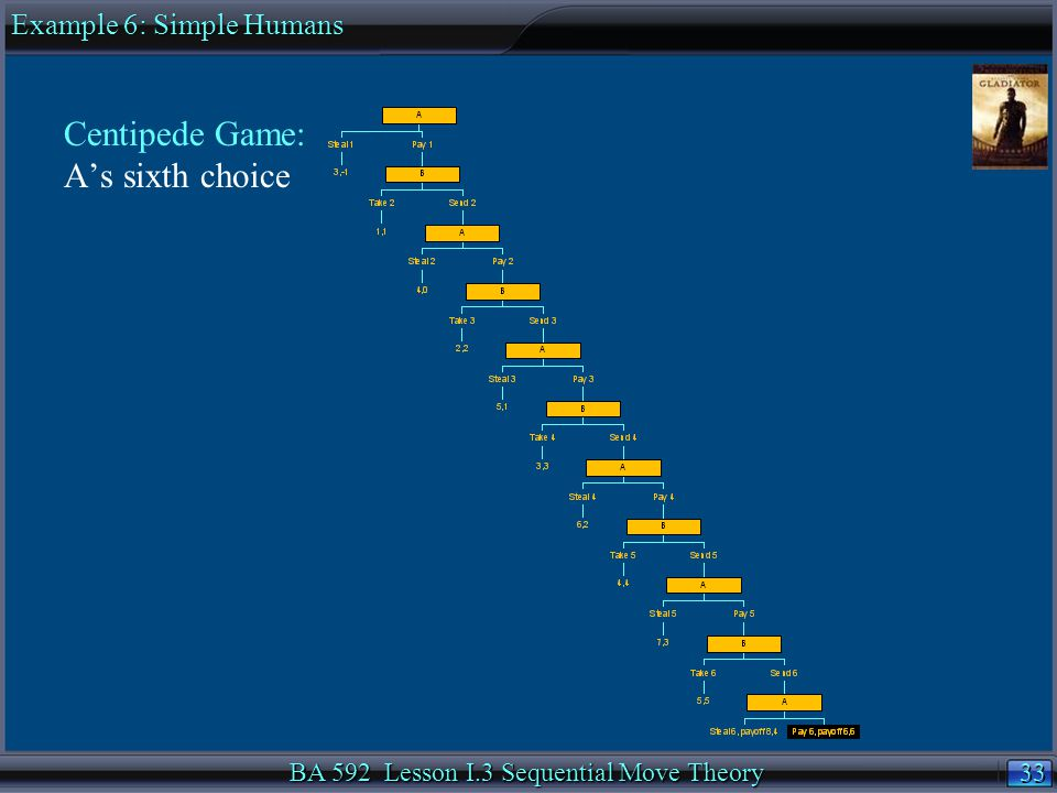 33 BA 592 Lesson I.3 Sequential Move Theory Centipede Game: A's sixth choice Example 6: Simple Humans