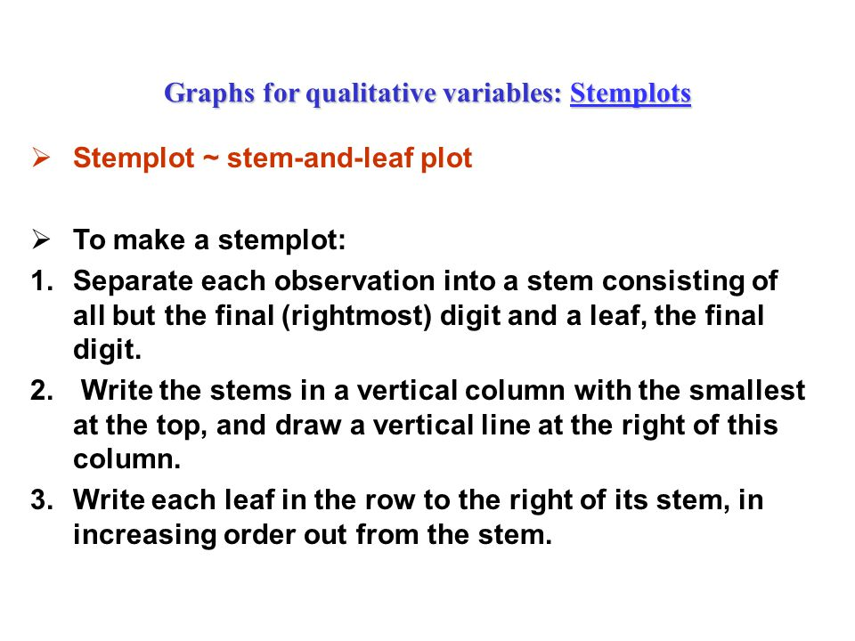 Graphs for qualitative variables: Stemplots  Stemplot ~ stem-and-leaf plot  To make a stemplot: 1.Separate each observation into a stem consisting of all but the final (rightmost) digit and a leaf, the final digit.
