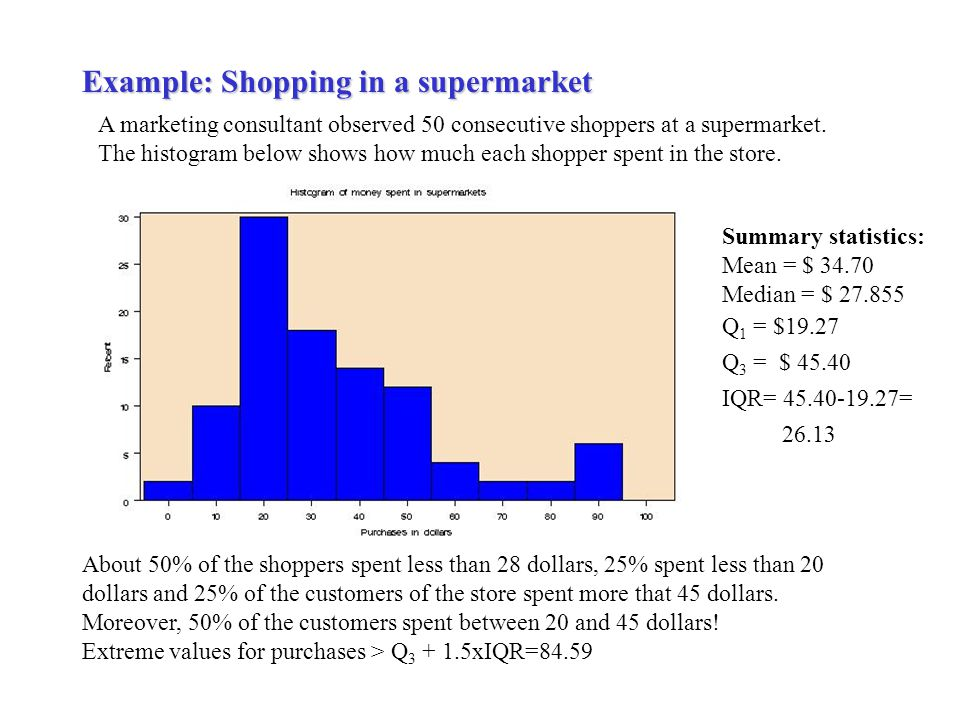 Example: Shopping in a supermarket A marketing consultant observed 50 consecutive shoppers at a supermarket.