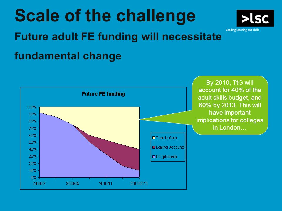 Scale of the challenge Future adult FE funding will necessitate fundamental change By 2010, TtG will account for 40% of the adult skills budget, and 60% by 2013.