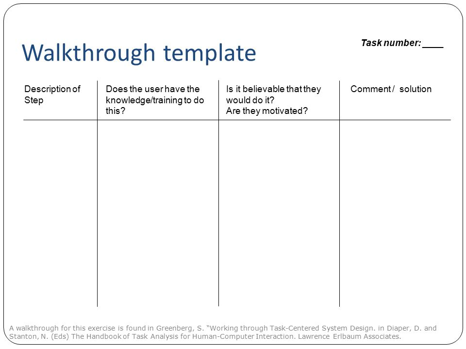 Walkthrough template Description of Step Does the user have the knowledge/training to do this? Is it believable that they would do it? Are they motiva