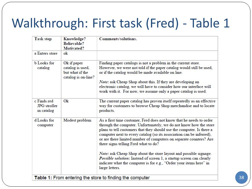 Walkthrough: First task (Fred) - Table 1 38
