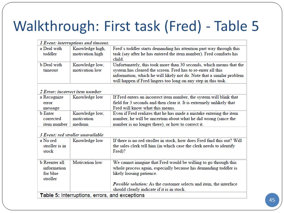 Walkthrough: First task (Fred) - Table 5 45