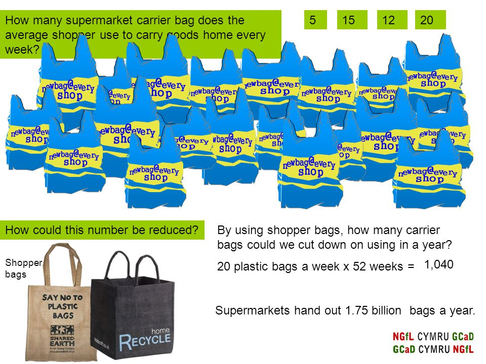 How many supermarket carrier bag does the average shopper use to carry goods home every week.