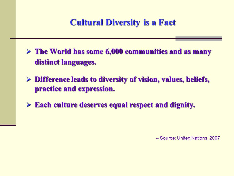 Cultural Diversity is a Fact  The World has some 6,000 communities and as many distinct languages.