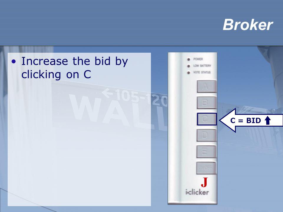 Broker Increase the bid by clicking on C C = BID J