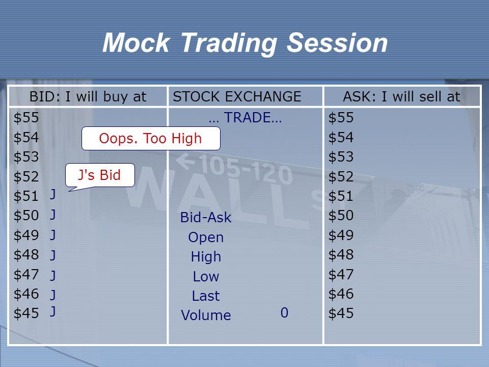 BID: I will buy atSTOCK EXCHANGEASK: I will sell at $55 $54 $53 $52 $51 $50 $49 $48 $47 $46 $45 … TRADE…$55 $54 $53 $52 $51 $50 $49 $48 $47 $46 $45 Bi