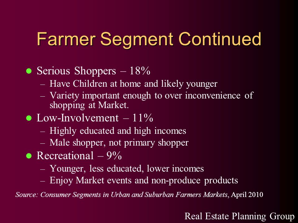 Farmer Segment Continued Serious Shoppers – 18% – Have Children at home and likely younger – Variety important enough to over inconvenience of shopping at Market.