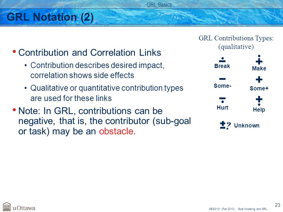 SEG3101 (Fall 2010). Goal Modeling and GRL 23 GRL Notation (2) Contribution and Correlation Links Contribution describes desired impact, correlation s