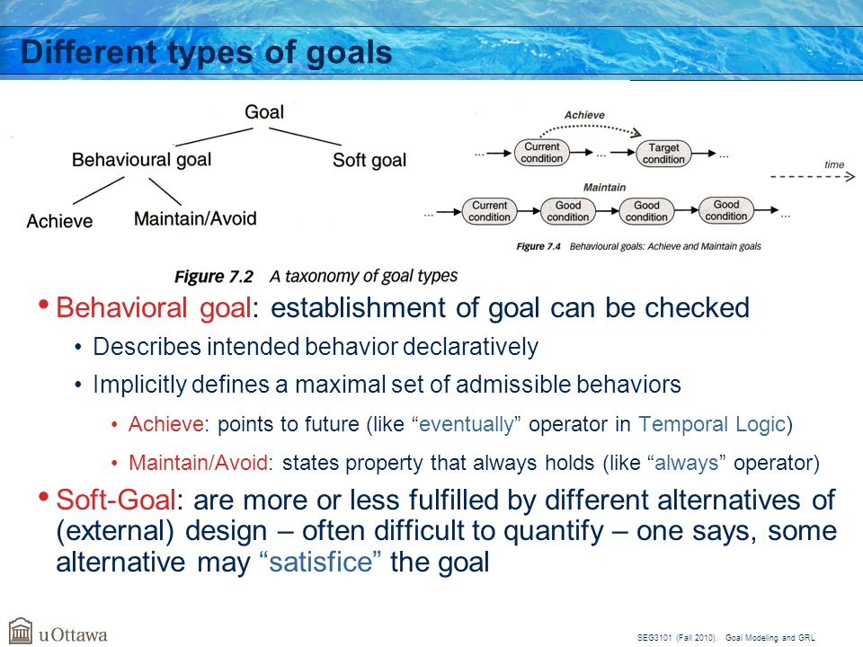 SEG3101 (Fall 2010). Goal Modeling and GRL Different types of goals Behavioral goal: establishment of goal can be checked Describes intended behavior
