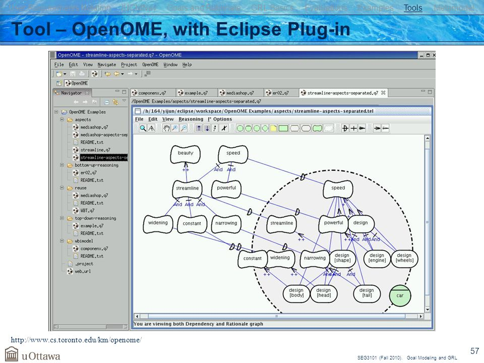 SEG3101 (Fall 2010). Goal Modeling and GRL 57 Tool – OpenOME, with Eclipse Plug-in http://www.cs.toronto.edu/km/openome/ User Requirements Notation jU