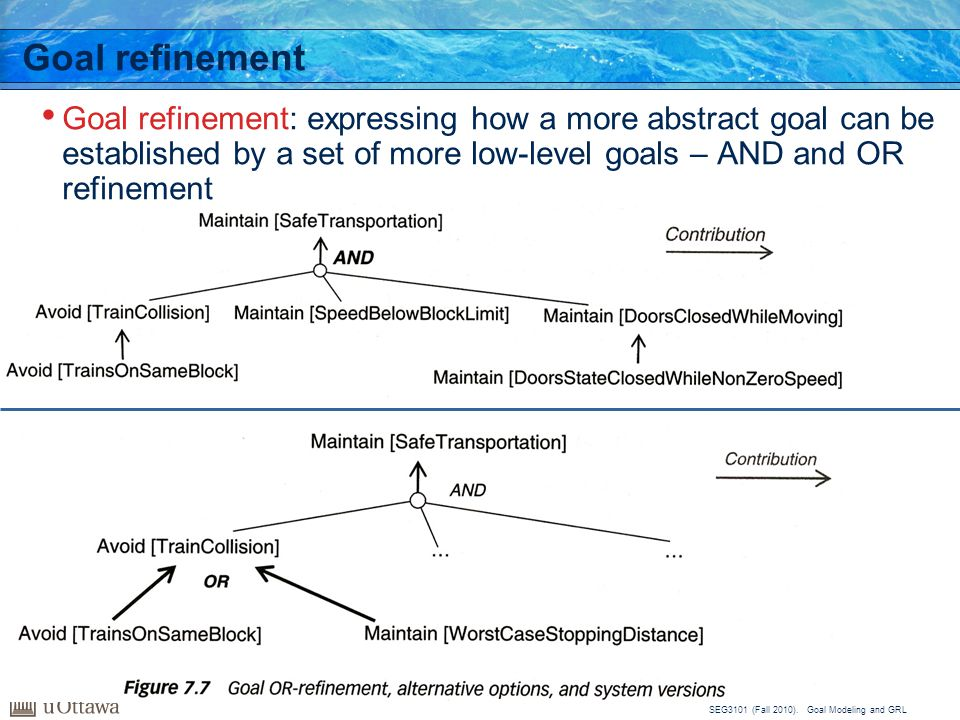 SEG3101 (Fall 2010). Goal Modeling and GRL Goal refinement Goal refinement: expressing how a more abstract goal can be established by a set of more lo