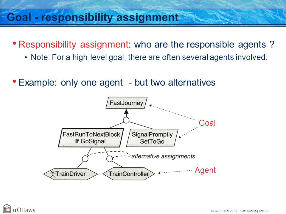 SEG3101 (Fall 2010). Goal Modeling and GRL Goal - responsibility assignment Responsibility assignment: who are the responsible agents ? Note: For a hi