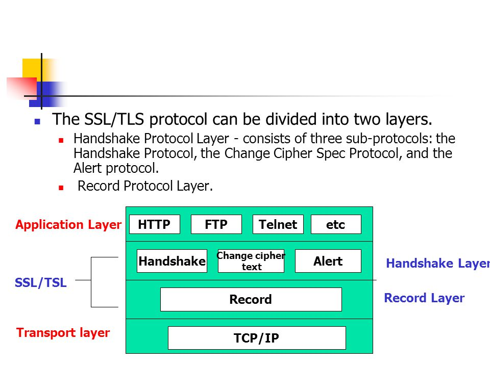 The SSL/TLS protocol can be divided into two layers. Handshake Protocol Layer - consists of three sub-protocols: the Handshake Protocol, the Change Ci