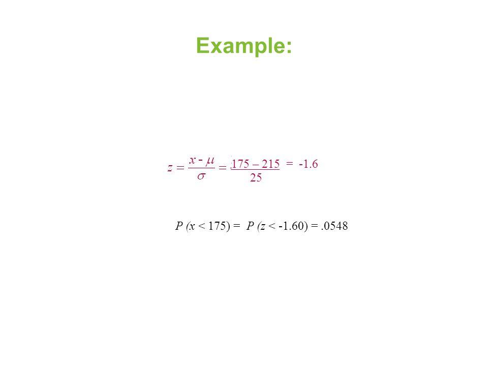 Example: 175 – 215 = -1.6 25 P (x < 175) = P (z < -1.60) =.0548