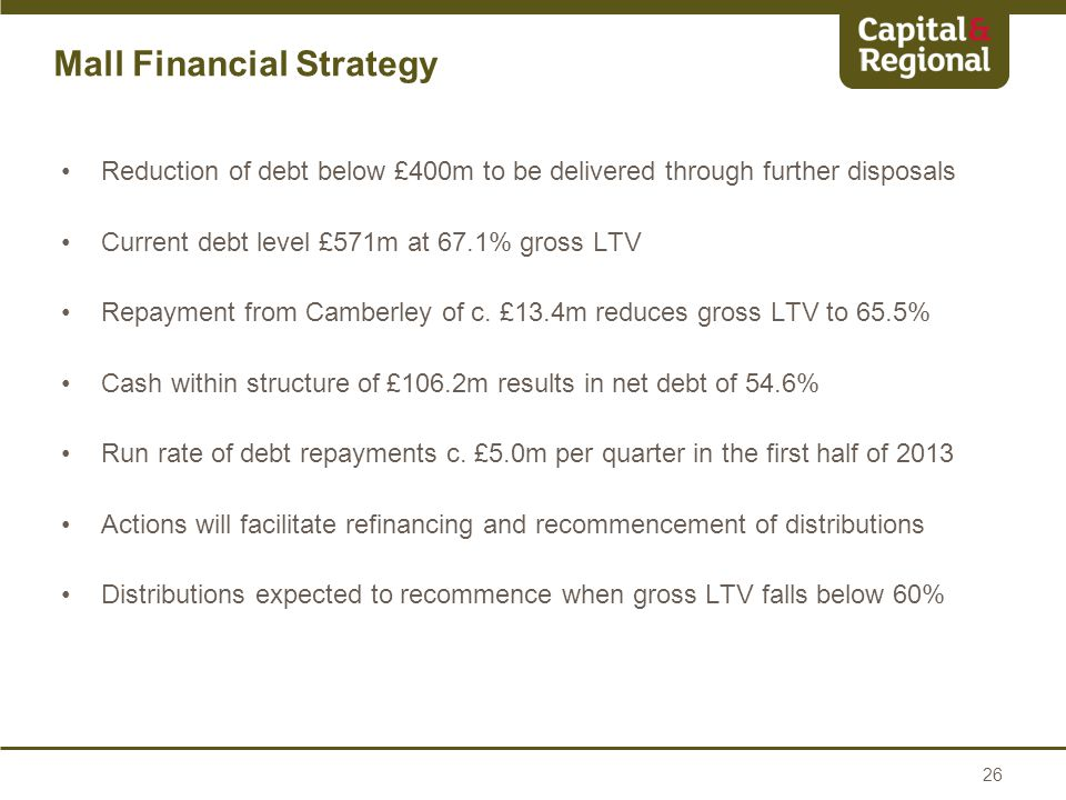 Mall Financial Strategy Reduction of debt below £400m to be delivered through further disposals Current debt level £571m at 67.1% gross LTV Repayment from Camberley of c.