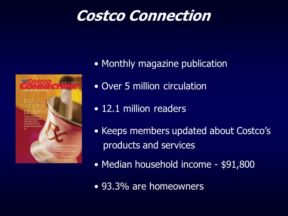 Costco Connection Monthly magazine publication Over 5 million circulation 12.1 million readers Keeps members updated about Costco's products and servi