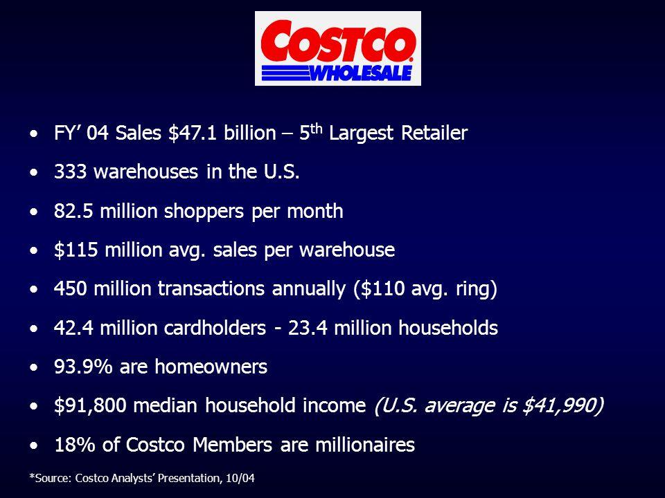 FY' 04 Sales $47.1 billion – 5 th Largest Retailer 333 warehouses in the U.S. 82.5 million shoppers per month $115 million avg. sales per warehouse 45