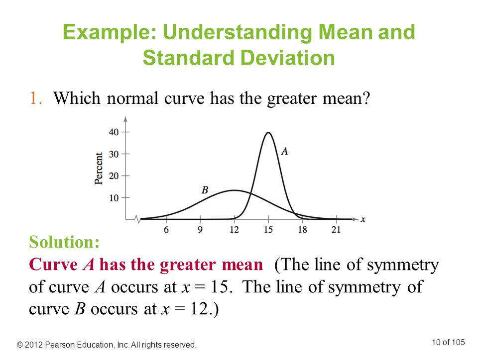 Example: Understanding Mean and Standard Deviation 1.Which normal curve has the greater mean.
