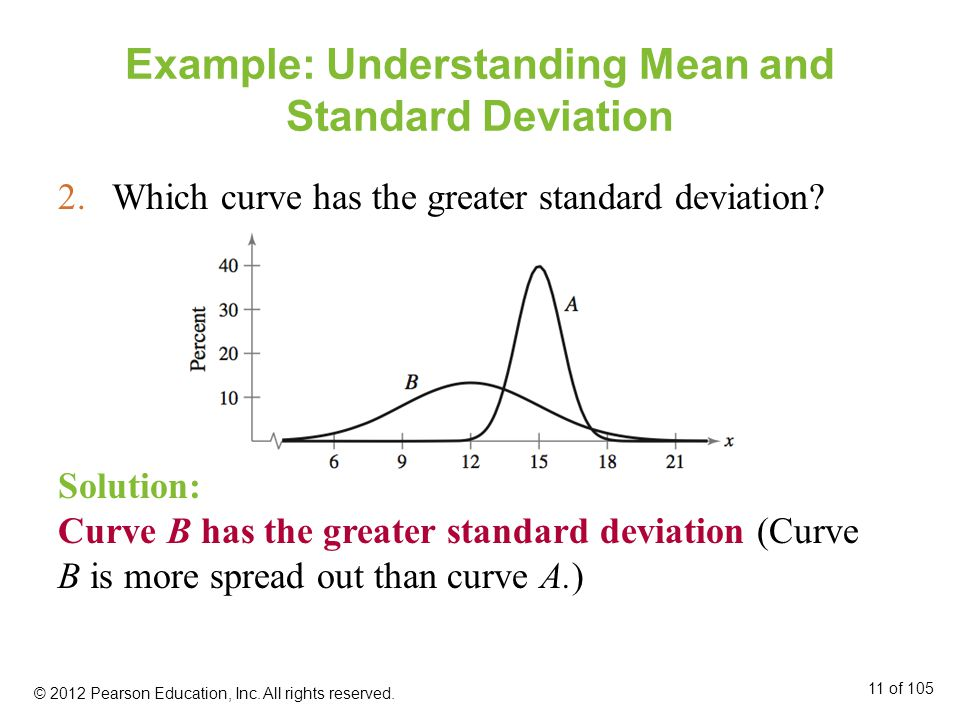 Example: Understanding Mean and Standard Deviation 2.Which curve has the greater standard deviation.