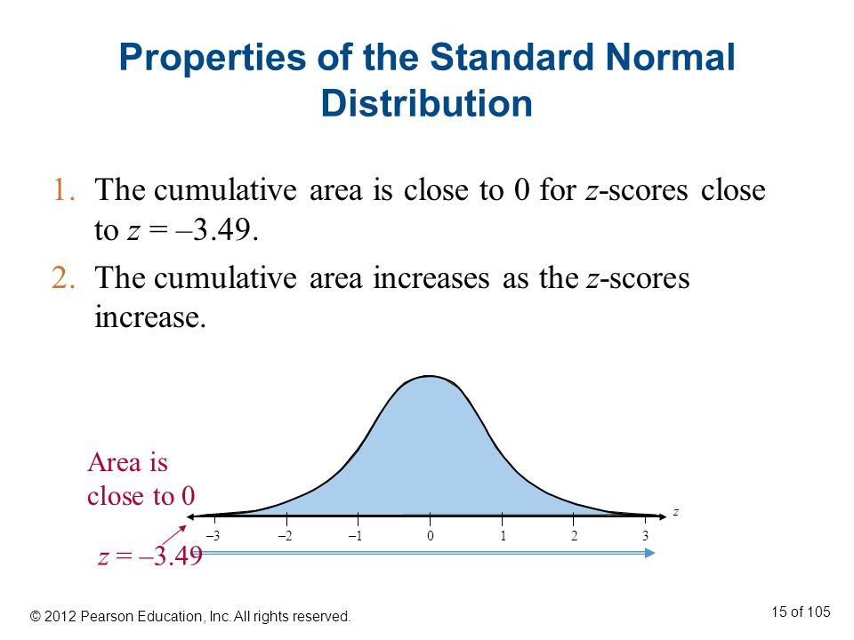 Properties of the Standard Normal Distribution 1.The cumulative area is close to 0 for z-scores close to z = –3.49.