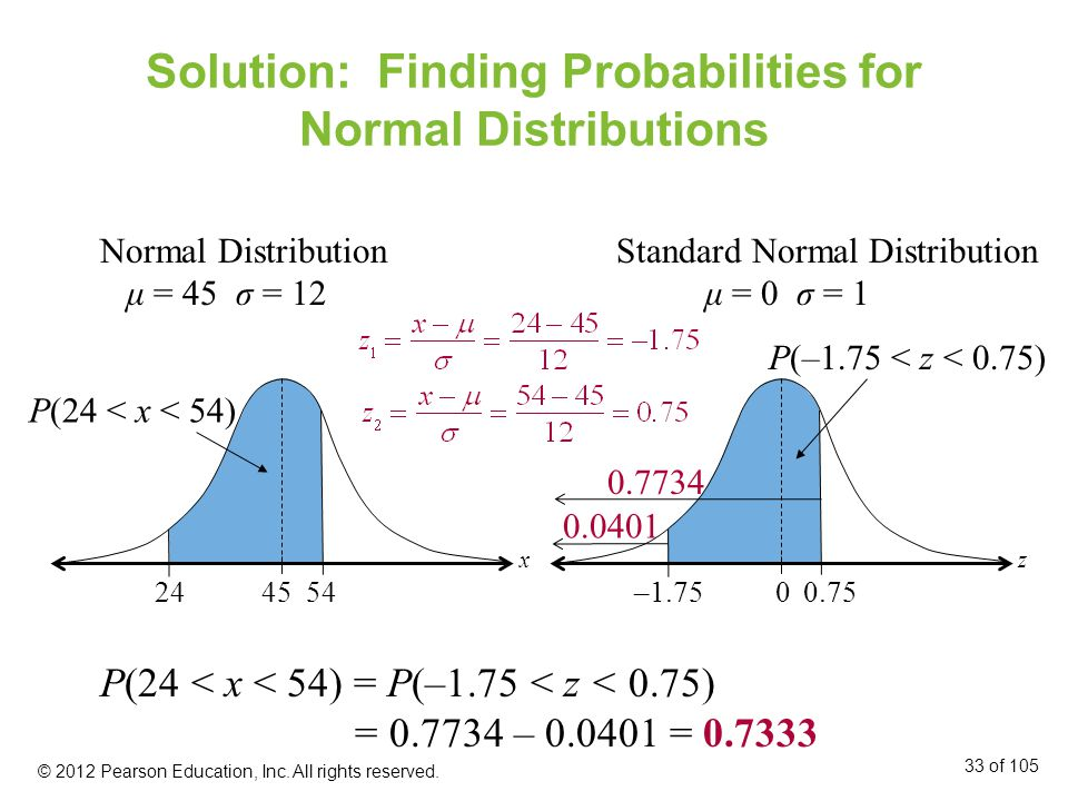 Solution: Finding Probabilities for Normal Distributions P(24 < x < 54) = P(–1.75 < z < 0.75) = 0.7734 – 0.0401 = 0.7333 2445 P(24 < x < 54) x Normal Distribution μ = 45 σ = 12 0.0401 54 –1.75 z Standard Normal Distribution μ = 0 σ = 1 0 P(–1.75 < z < 0.75) 0.75 0.7734 © 2012 Pearson Education, Inc.