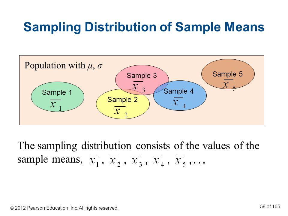 Sampling Distribution of Sample Means Sample 1 Sample 5 Sample 2 Sample 3 Sample 4 Population with μ, σ The sampling distribution consists of the values of the sample means, © 2012 Pearson Education, Inc.