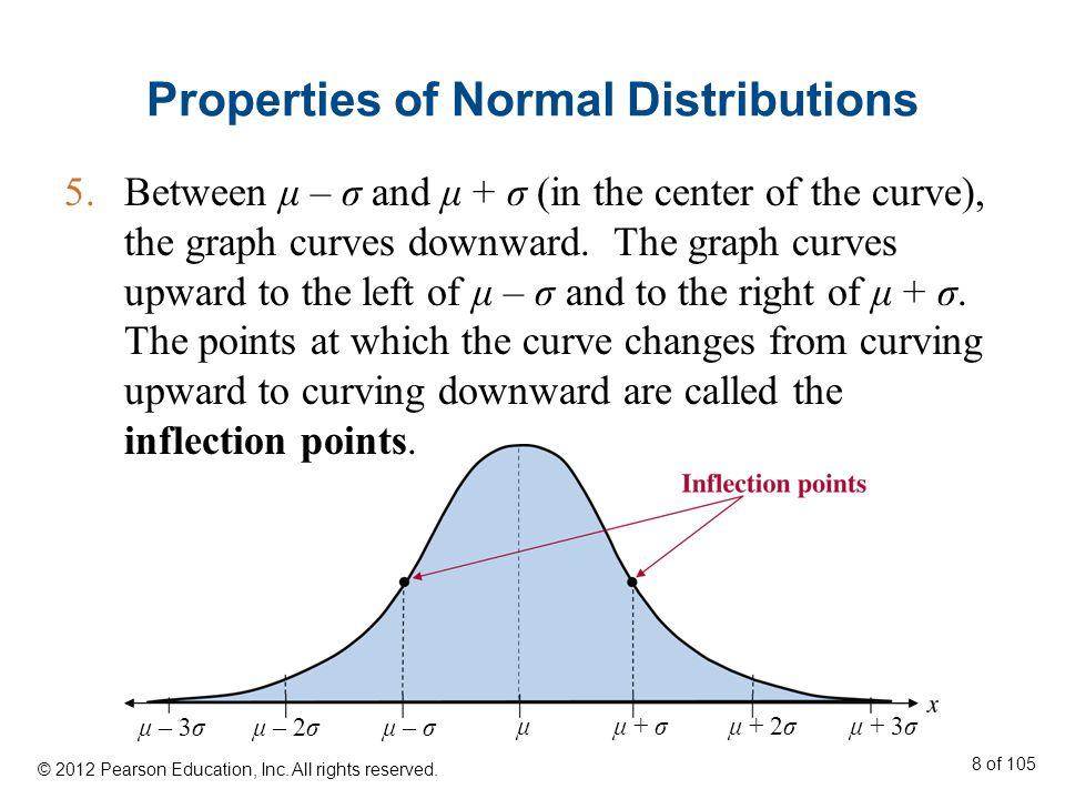 Properties of Normal Distributions 5.Between μ – σ and μ + σ (in the center of the curve), the graph curves downward.