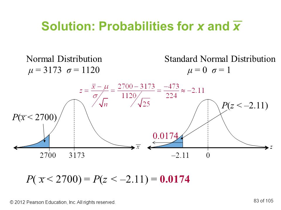 0 P(z < –2.11) –2.11 z Standard Normal Distribution μ = 0 σ = 1 0.0174 Solution: Probabilities for x and x Normal Distribution μ = 3173 σ = 1120 27003173 P(x < 2700) x P( x < 2700) = P(z < –2.11) = 0.0174 © 2012 Pearson Education, Inc.