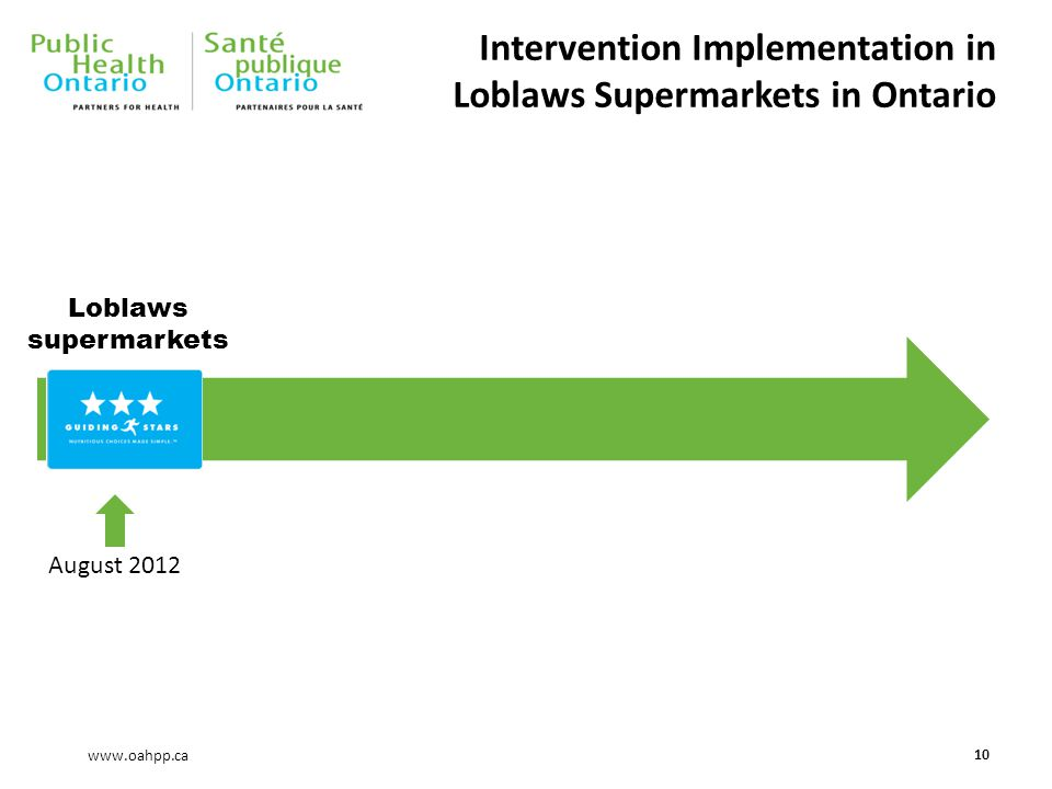 www.oahpp.ca 10 Loblaws supermarkets August 2012 Intervention Implementation in Loblaws Supermarkets in Ontario