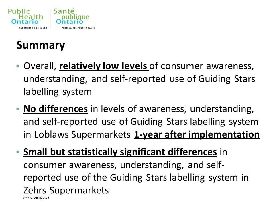 www.oahpp.ca Summary Overall, relatively low levels of consumer awareness, understanding, and self-reported use of Guiding Stars labelling system No differences in levels of awareness, understanding, and self-reported use of Guiding Stars labelling system in Loblaws Supermarkets 1-year after implementation Small but statistically significant differences in consumer awareness, understanding, and self- reported use of the Guiding Stars labelling system in Zehrs Supermarkets