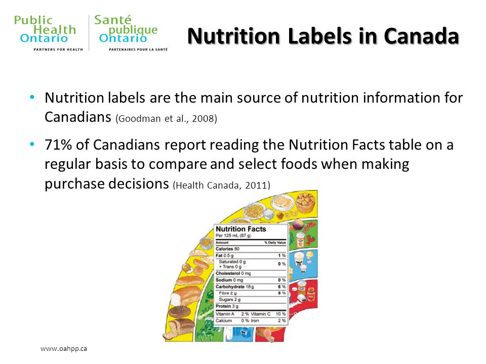 www.oahpp.ca Nutrition Labels in Canada Nutrition labels are the main source of nutrition information for Canadians (Goodman et al., 2008) 71% of Canadians report reading the Nutrition Facts table on a regular basis to compare and select foods when making purchase decisions (Health Canada, 2011)